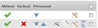 Stránky - ikony pro rychlou editaci